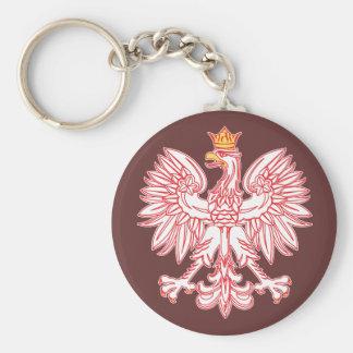 Porte-clés Eagle polonais décrit dans le porte - clé rouge