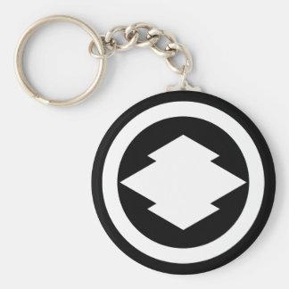 Porte-clés Écorce rhombique de pin en cercle