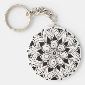 Porte-clés Embrouillement trois de cercle