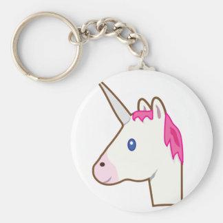 Porte-clés Emoji de licorne