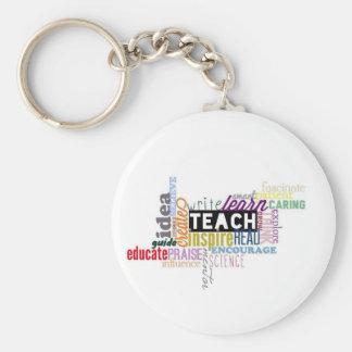 Porte-clés Enseignez. Apprenez. Développez-vous
