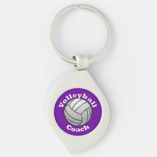 Porte-clés Entraîneur de volleyball
