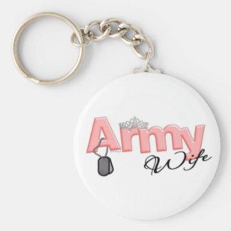 Porte-clés Épouse d'armée