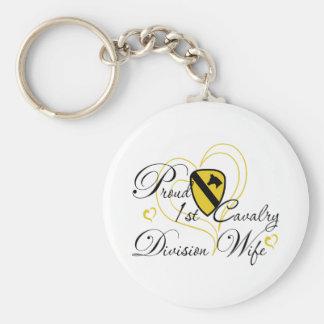 Porte-clés Ęr coeur fier d'épouse de cavalerie