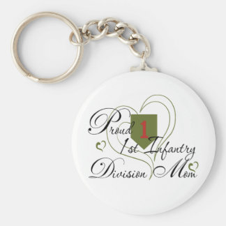 Porte-clés Ęr coeur fier d'épouse d'infanterie