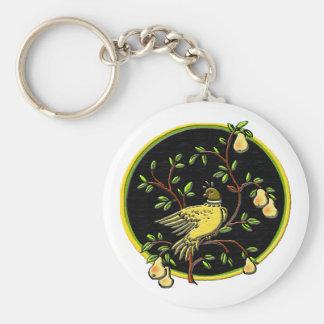 Porte-clés ęr Jour du porte - clé #1 de Noël