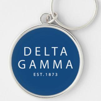 Porte-clés Est du gamma   de delta. 1873