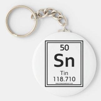 Porte-clés Étain 50