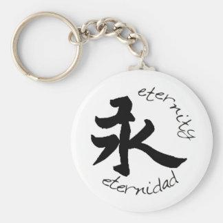 Porte-clés Éternité