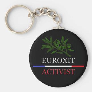 Porte-clés euroxit