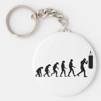 Porte-clés Évolution de la boxe