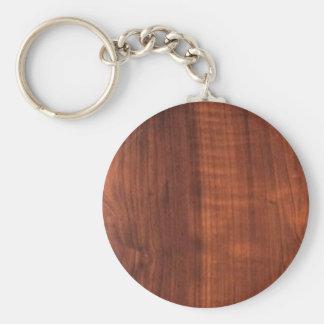 Porte-clés Faciles vides de modèle ajoutent l'AMUSEMENT
