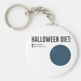 Porte-clés Festins de bonbons à régime de Halloween et