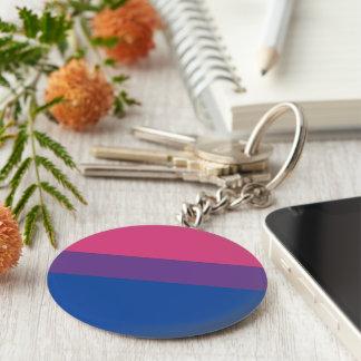 Porte-clés fierté de Bi