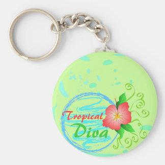 Porte-clés Fleur de ketmie - porte - clé