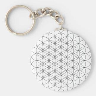 Porte-clés Fleur de porte - clé de la vie