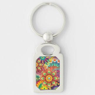 Porte-clés Floral abstrait