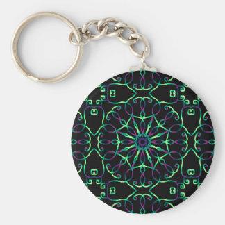 Porte-clés Foret Psychédélique