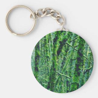 Porte-clés Forêt verte