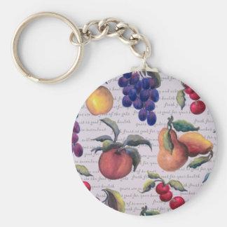 Porte-clés fruits