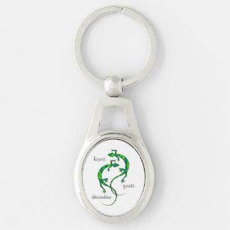 Porte-clés Geckos