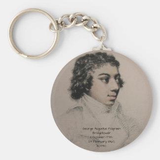 Porte-clés George Augustus Polgreen Bridgetower 1790