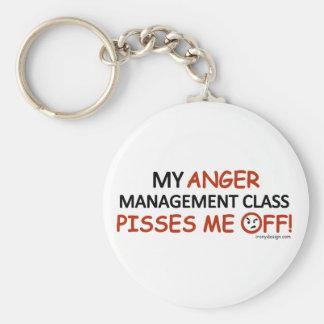 Porte-clés Gestion de colère