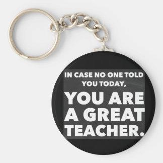 Porte-clés Grand professeur