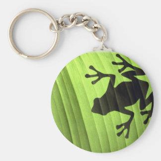 Porte-clés Grenouilles