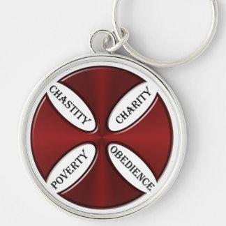 Porte-clés Guides de Templar de chevaliers pendant la vie