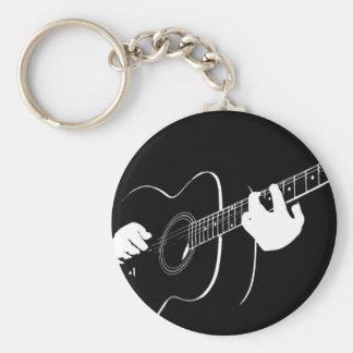 Porte-clés guitare
