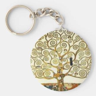 Porte-clés Gustav Klimt - l'arbre de la peinture de la vie