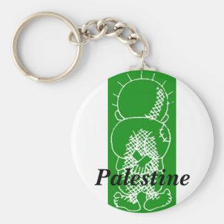 Porte-clés handalah de la Palestine