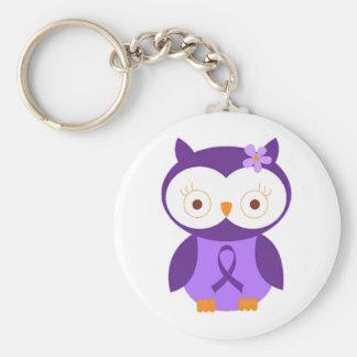 Porte-clés Hibou de fibromyalgie