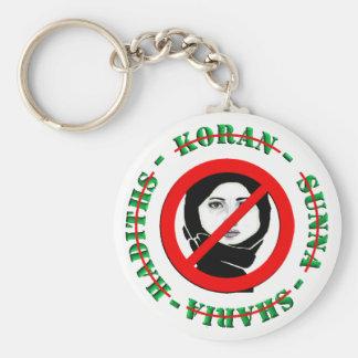 Porte-clés hidjab