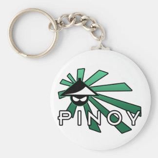 Porte-clés Homme de Pinoy Salakot