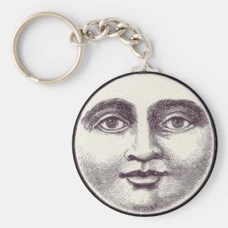 Porte-clés Homme victorien/d'art nouveau dans le porte - clé