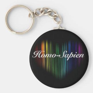 Porte-clés homosapien