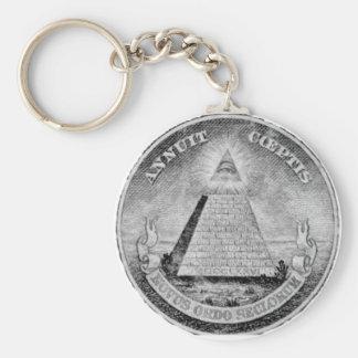 Porte-clés Illuminati