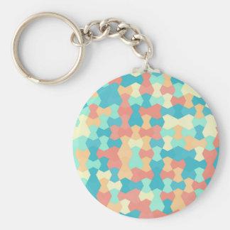 Porte-clés image abstraite