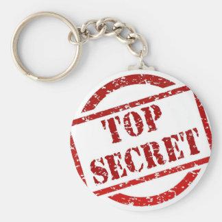 Porte-clés Image extrêmement secrète de dîner