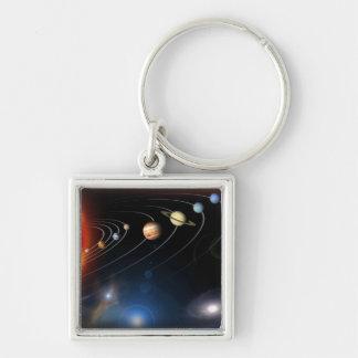 Porte-clés Image produite par Digital de notre système