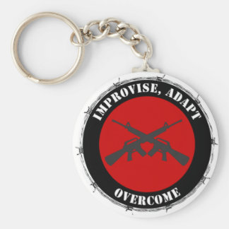 Porte-clés Improvisez, adaptez, surmontez le porte - clé