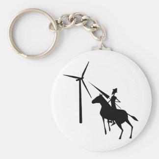 Porte-clés Inclinaison au porte - clé de turbines