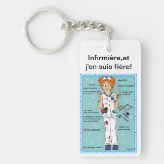 Porte-clés personnalisées