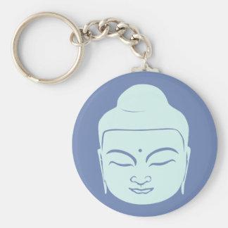 Porte-clés Insigne de Bouddha. La paix soit avec vous