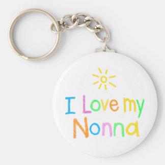 Porte-clés J'aime mon Nonna