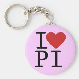 Porte-clés J'aime pi (le porte - clé)