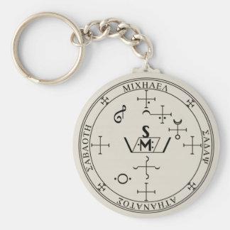 Porte-clés Joint de porte - clé de Michael