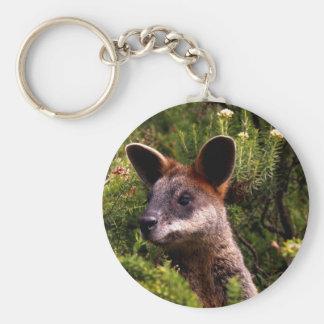Porte-clés Kangourou